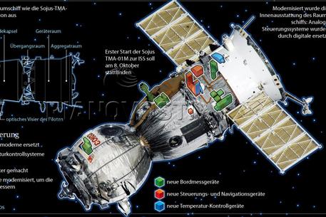 Россия в ближайшие годы не откажется от использования космических кораблей