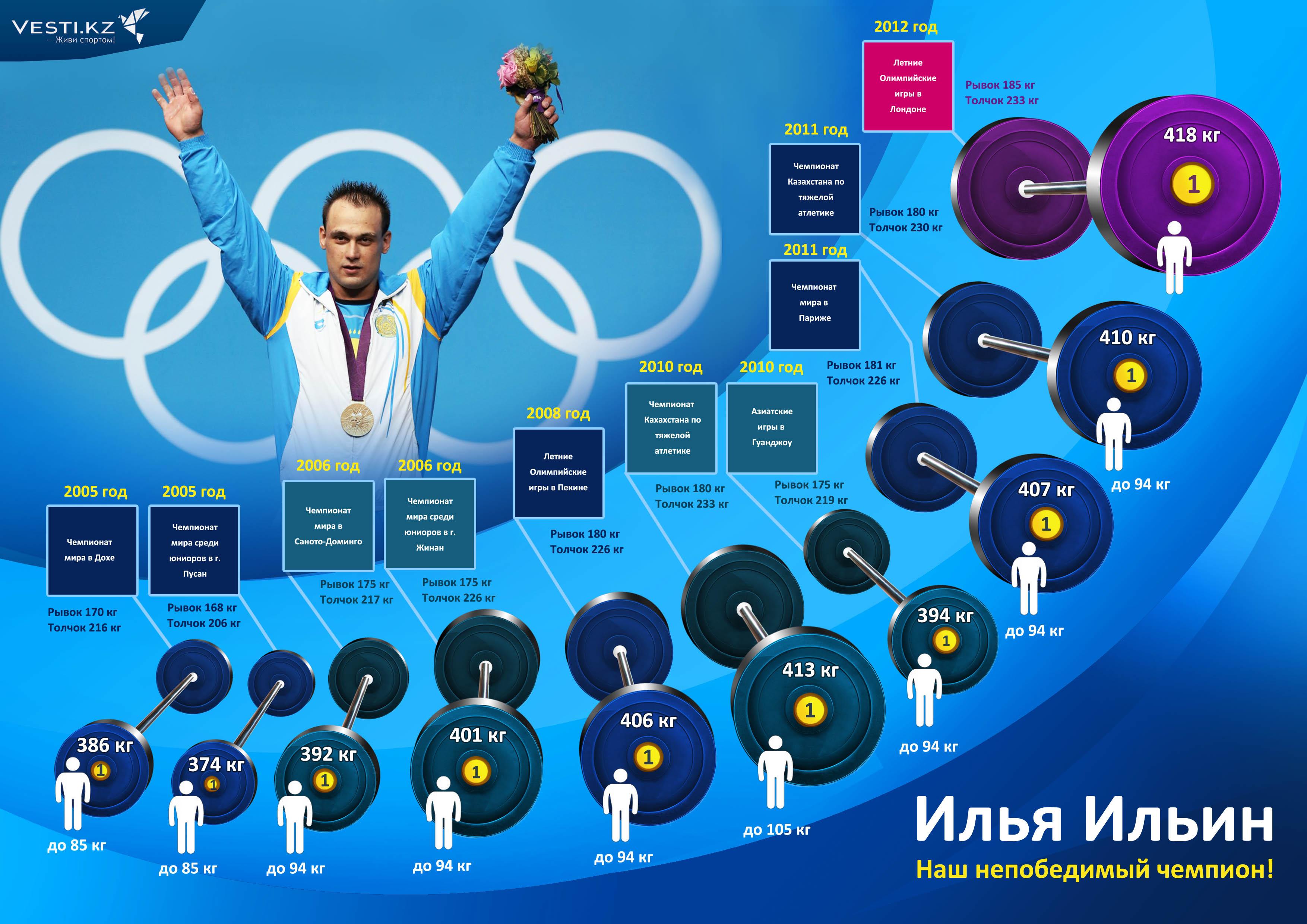 Ilya ilyin wallpaper