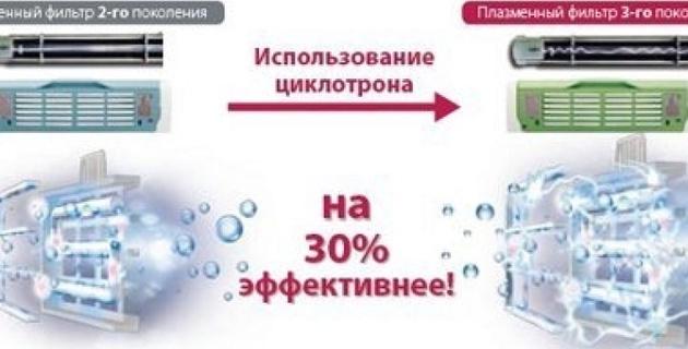 Кондиционеры LG Cascade - это выбор в пользу здоровья!