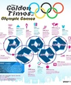Золотые времена Олимпиады
