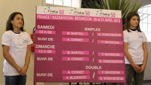 Состоялась жеребьевка квалификационного матча между Францией и Казахстаном