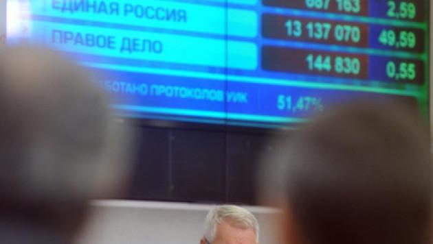 ЦИК обнародовал предварительные итоги выборов в Госдуму