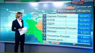 """Показанная каналом """"Россия 24"""" явка в 146 процентов удивила ЦИК РФ"""